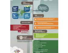 CKD Infographics