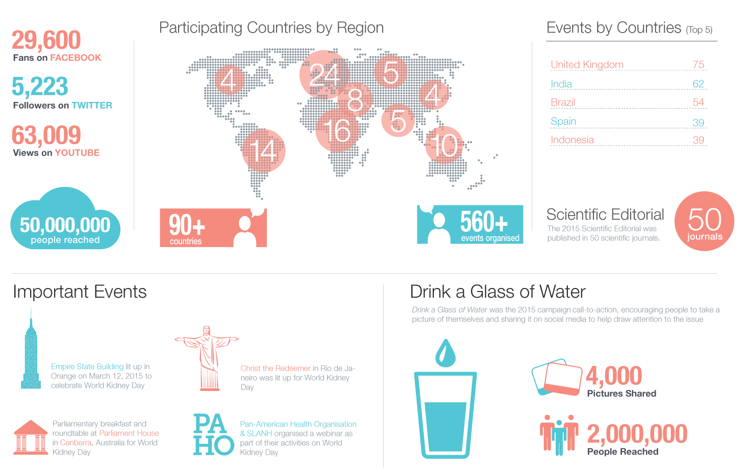 wkd_infographics