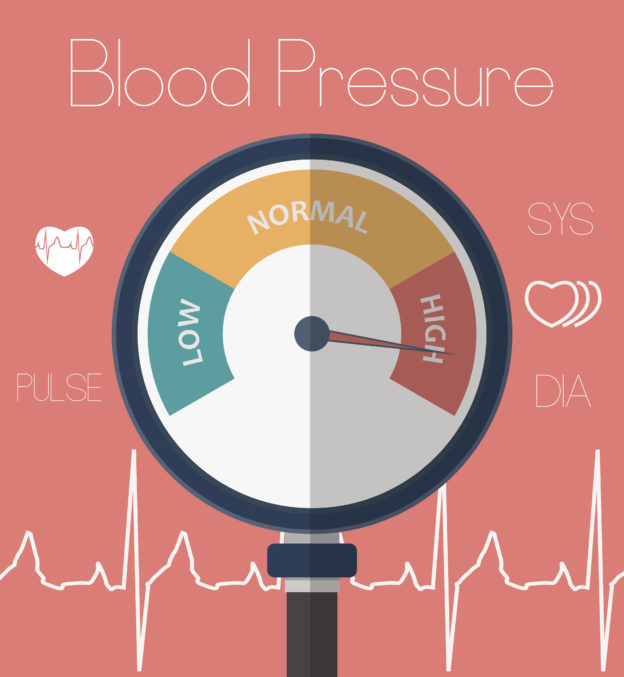High blood pressure reading